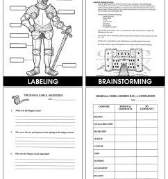 Medieval Times - Grades 4 to 6 - eBook - Lesson Plan - Rainbow Horizons [ 1165 x 900 Pixel ]