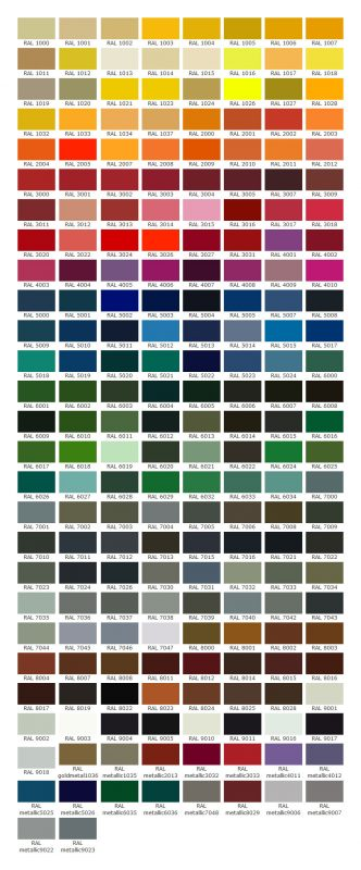 Ral Colors Rainbow Powder Coating