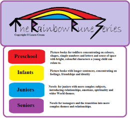 The Rainbow Rune Series key