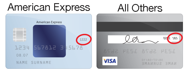 Image Result For Live Credit Card Numbers