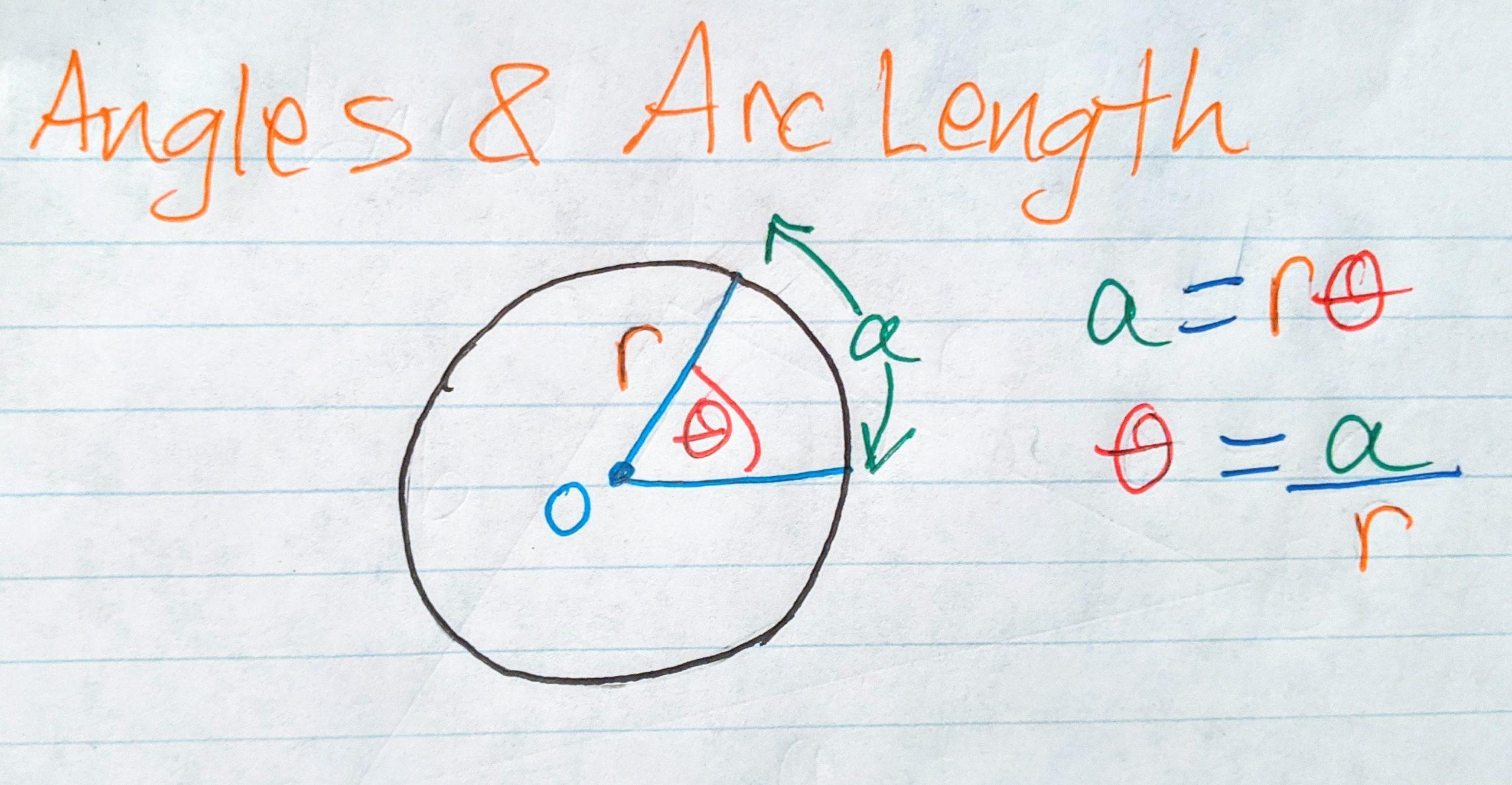 Graphing Stretches Of Quadratics