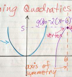 Trigonometric Word problems - Math Tutoring \u0026 Exercises [ 1506 x 2560 Pixel ]
