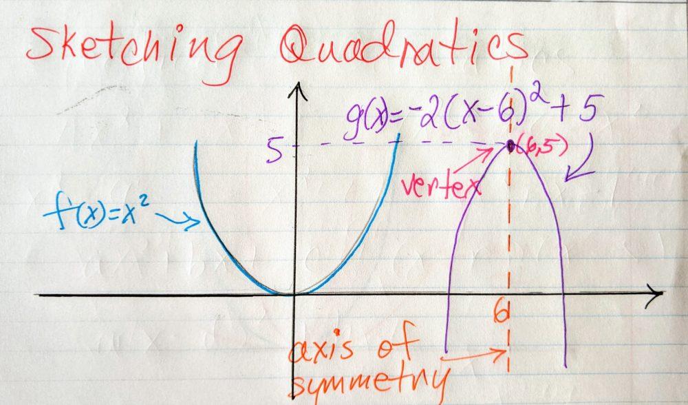 medium resolution of Trigonometric Word problems - Math Tutoring \u0026 Exercises