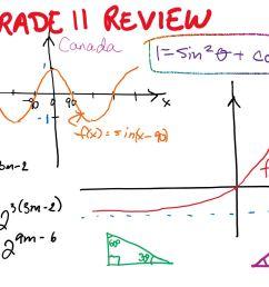 Grade 11 Review (Canada) - Math Tutoring \u0026 Exercises [ 992 x 1521 Pixel ]