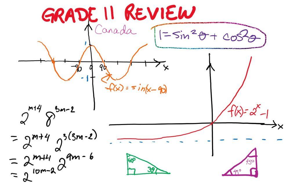medium resolution of Grade 11 Review (Canada) - Math Tutoring \u0026 Exercises