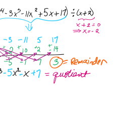 What is synthetic division? - Math Tutoring \u0026 Exercises  [ 1667 x 2500 Pixel ]