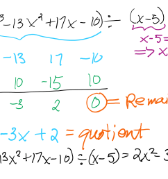 Synthetic Division - Math Tutoring \u0026 Exercises  [ 1667 x 2500 Pixel ]