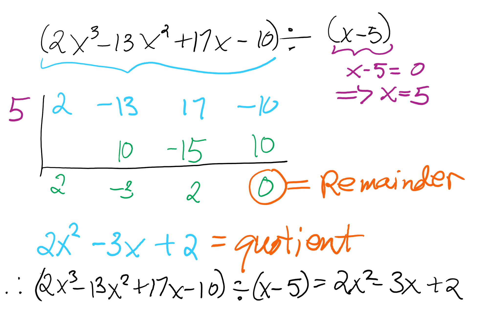 hight resolution of Synthetic Division - Math Tutoring \u0026 Exercises