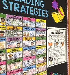 i have a reading strategies word wall hanging up on my wall year round but when i am about to explicitly teach one i always use a larger more detailed  [ 1660 x 2249 Pixel ]