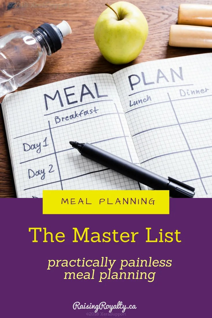 Meal planning can be a painful experience. But not with the Practically Painless Meal Planning System. Start with master lists.