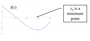Conditions sufficient for a minimum point