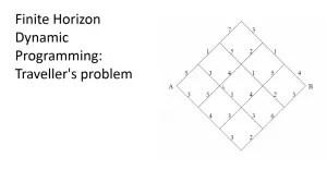 Traveller's_problem-Definitions