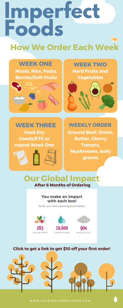 Infographic showing order hacks for Imperfect Foods