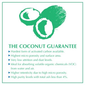 Advantages of coconut-based activated carbon
