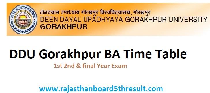 DDU Gorakhpur BA Time Table 2021
