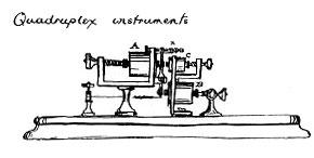 Figure 2: Edison's 1872 Telegraph