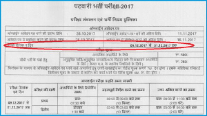 MP Patwari Admit Card 2017