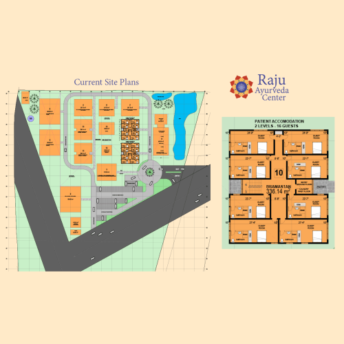 Current Site Plan for Raju Ayurveda Center
