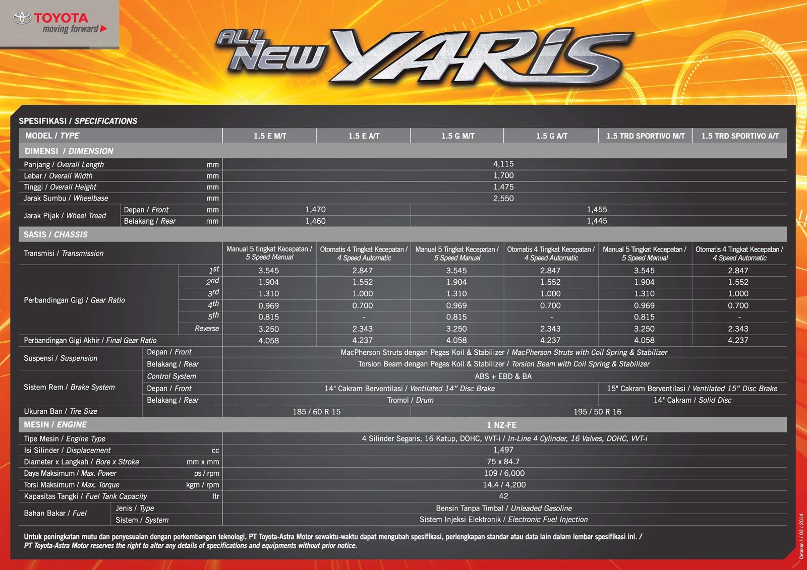 spesifikasi all new yaris trd 2014 grand avanza veloz 1.5 m/t toyota raju febrian s weblog 01 04 spec