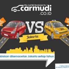 Perbedaan All New Alphard Dan Vellfire The Camry Commercial Mobil Pribadi Atau Taksi, Mana Yang Lebih Murah? | Raju ...