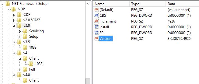 NET Versions