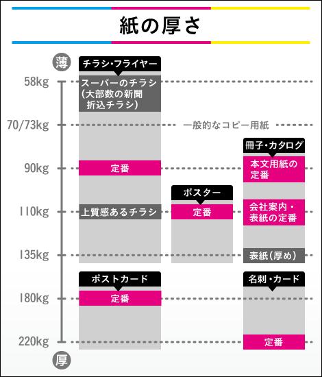 【トップコレクション】 イラスト 紙 おすすめ - PrcmPrcm