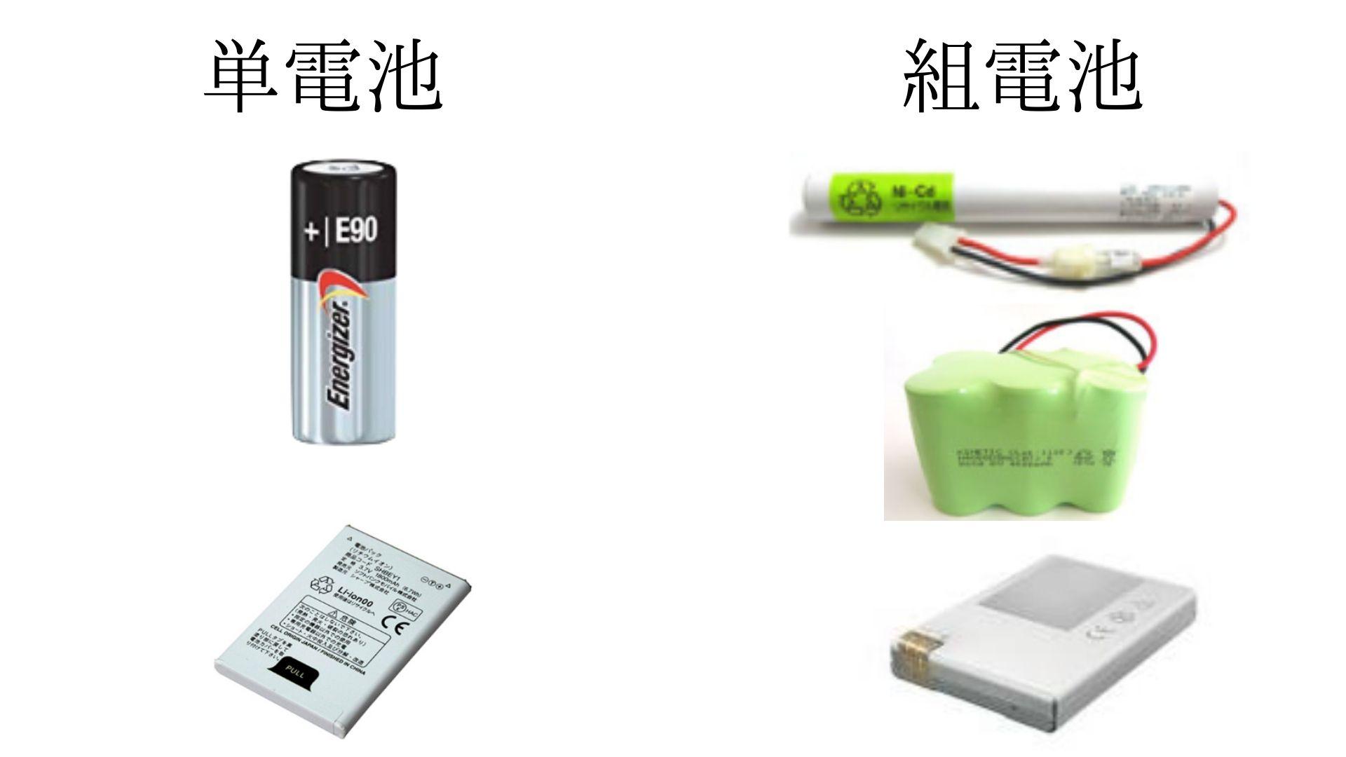 中國輸入でリチウム電池(リチウムイオン電池等)を使用した ...