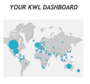 A look at the Kobo Writing Life dashboard.