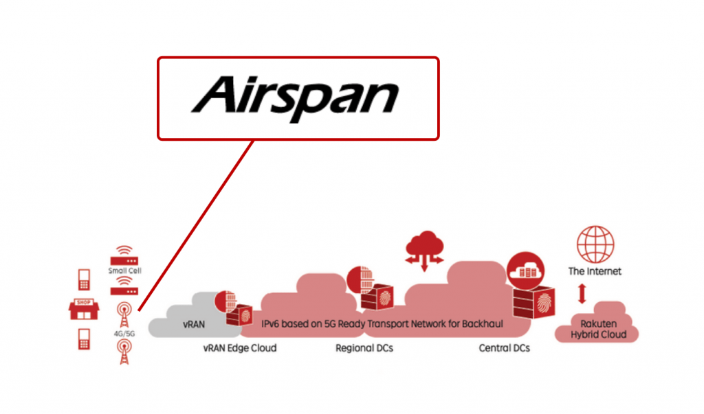 Airspan's 4G and 5G RAN solutions provide coverage to densely populated areas throughout Japan.