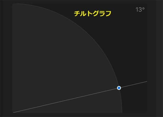 チルトグラフ
