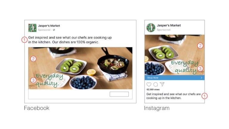 Facebook 廣告政策重大更新:廣告圖片取消文字比例 20% 限制