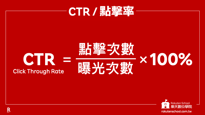 點擊率 CTR 計算公式 (點擊次數/曝光次數) x 100%