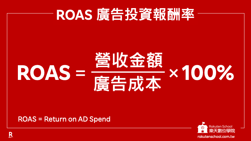 ROAS 廣告投資報酬率 計算公式 (營收金額/廣告成本) x 100%
