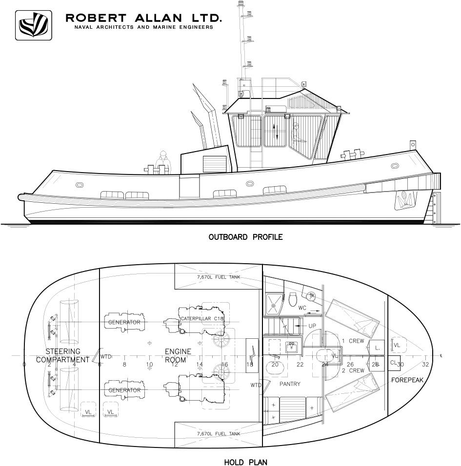 Robert Allan Ltd. Announces Trials of New RApport 1600-SX