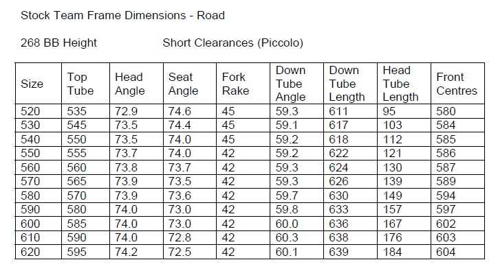 Ilkeston Stock Team Frame Dimensions