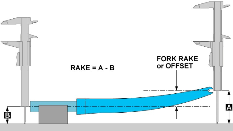 Fork Rake Measurement