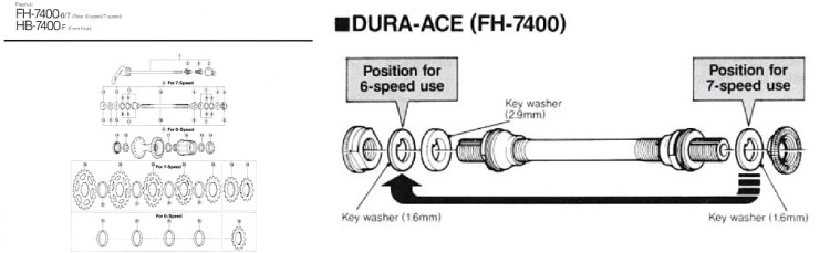 FH-7400 Washer Placement 6 and 7 Speed Information