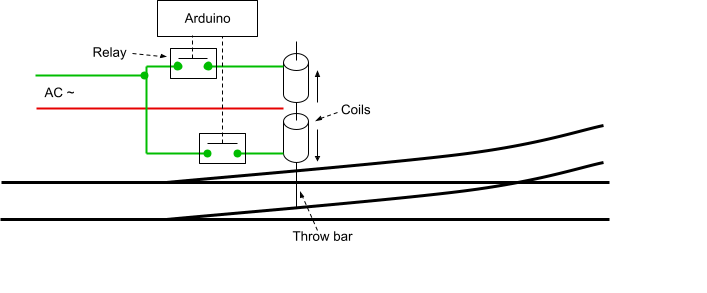 Arduino control of Twin-Coil Turnouts