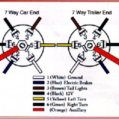 5 Way Round Trailer Wiring Diagram 2003 Dodge Grand Caravan Sport Forums - Ralph Campbell Welding And Repair