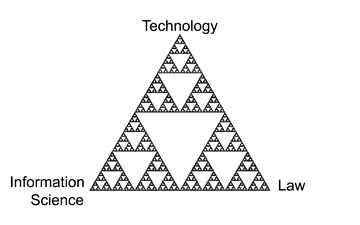 LAW, Science and Technology - a new Conflation?