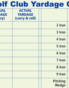 Golf club yardage chart also ralph maltby rh ralphmaltby