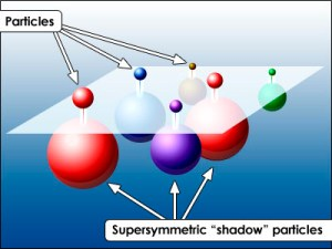 """The never-detected hypothesized supersymmetry """"stau"""", when looking up is better than looking down."""