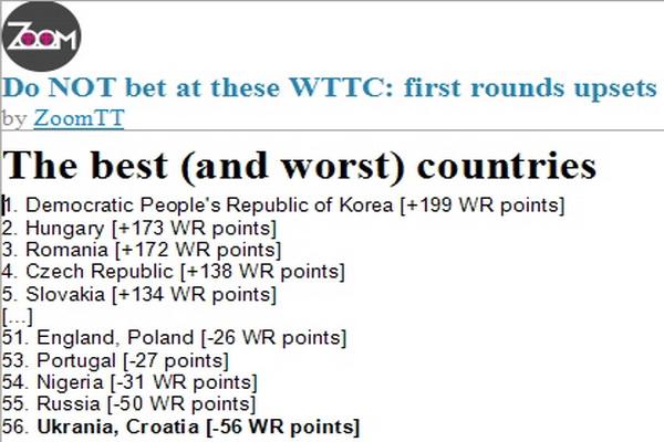 WTTC_2017_Croatia