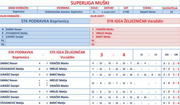 HEP_Superliga_2018