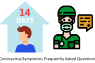 Coronavirus Symptoms: Frequently Asked Questions