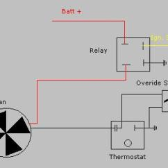 Yamaha Raptor 700 Wiring Diagram Au Falcon Radio Bypass The Thermal Switch? - Grizzly Atv Forum