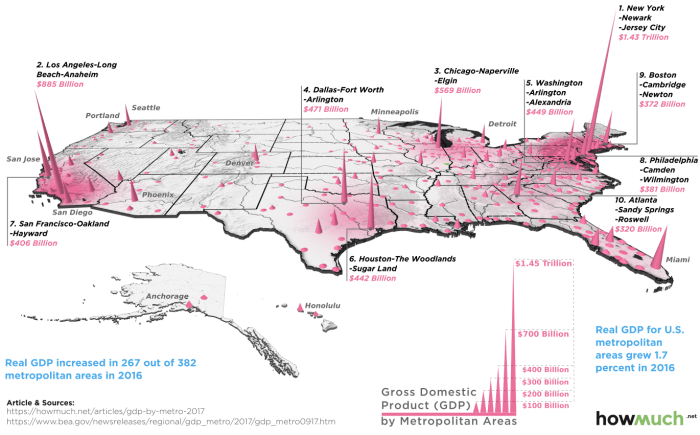 gdp-us-metro-area.png