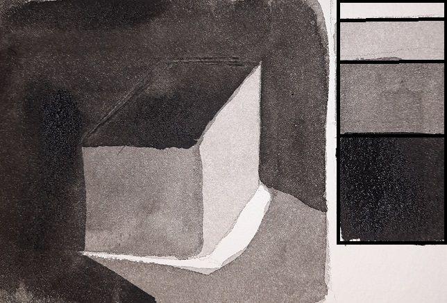 clave tonal en pintura y como usarla