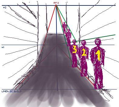 Introducción a la perspectiva, horizonte y punto de fuga