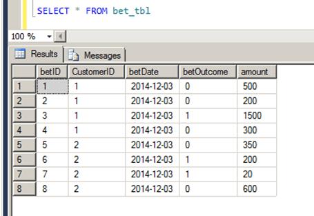 שאלת SQL ראיון עבודה - טבלת הימורים